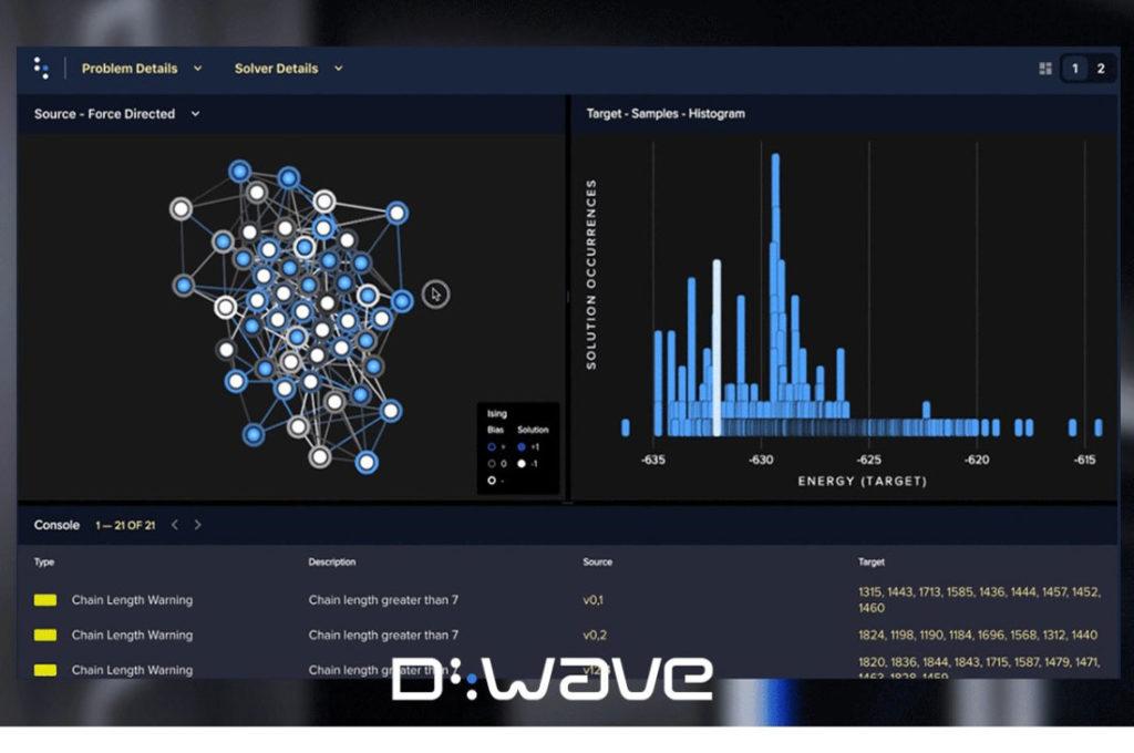 D-Wave Launched Latest Version of its Quantum Cloud Service