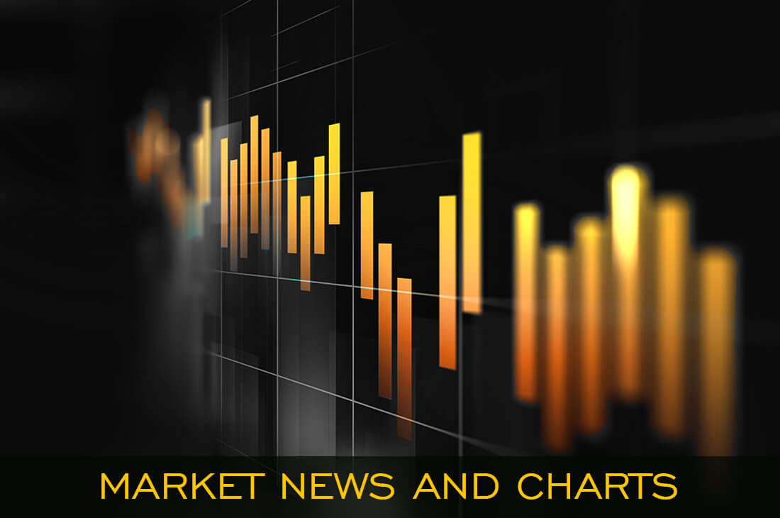 market news and charts