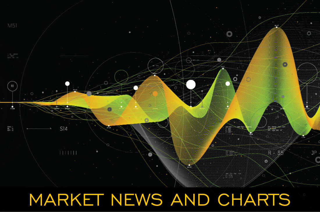 Market News and Charts For June 18, 2020