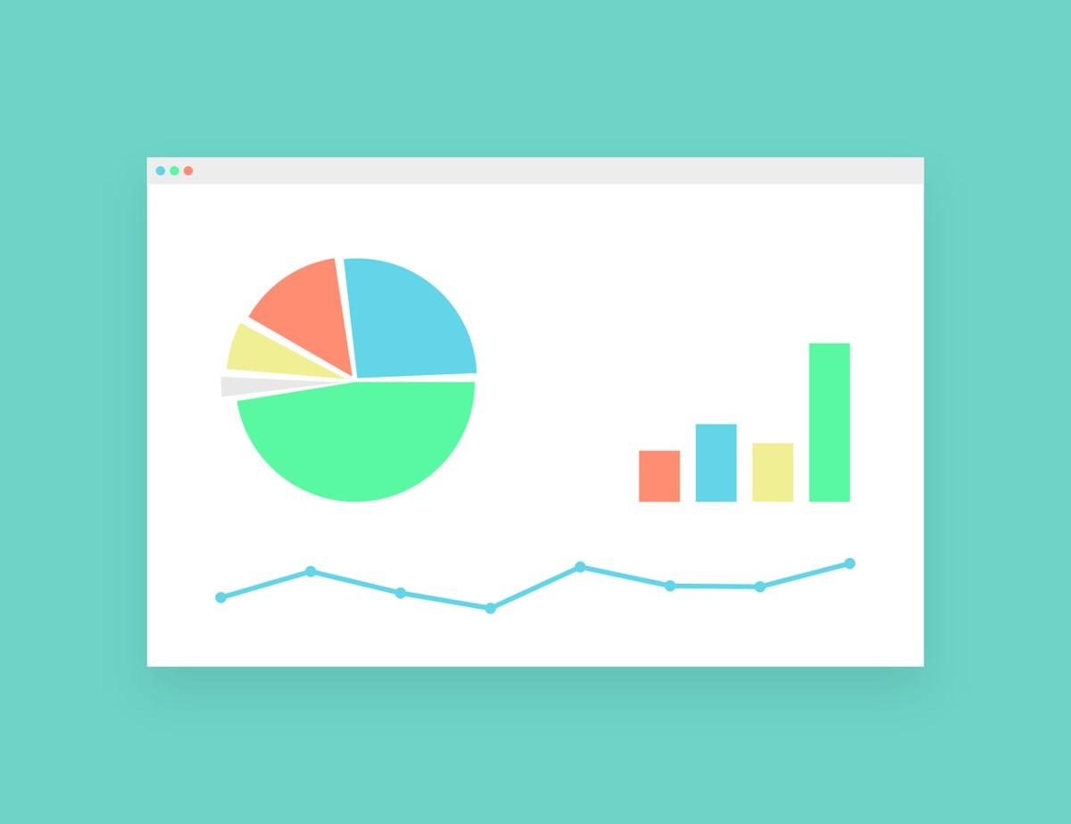 Chart analysis topics