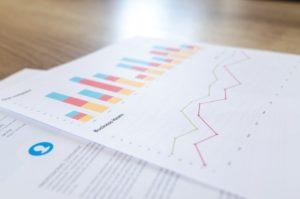 Chart analysis topics, part 4