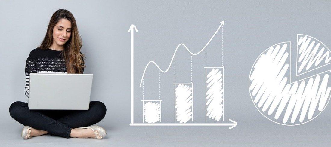 Market analysis categories