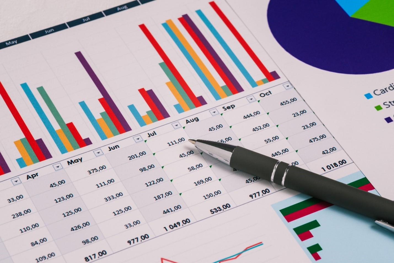 Revenue and profit