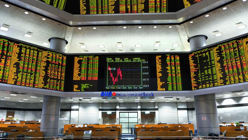 malaysian stock market movement