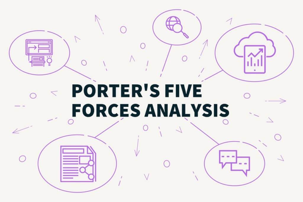 Understanding Porter's Five Forces